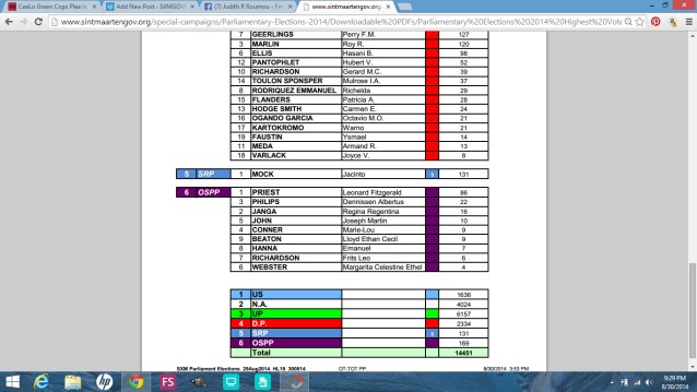 RESULTS12