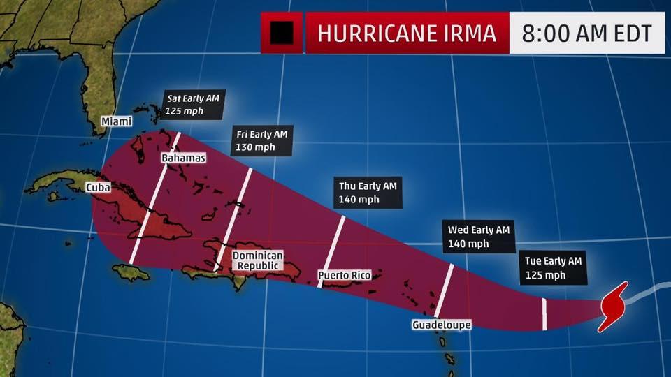 Ouragan Irma 1 French Saint Martin News St Maarten News